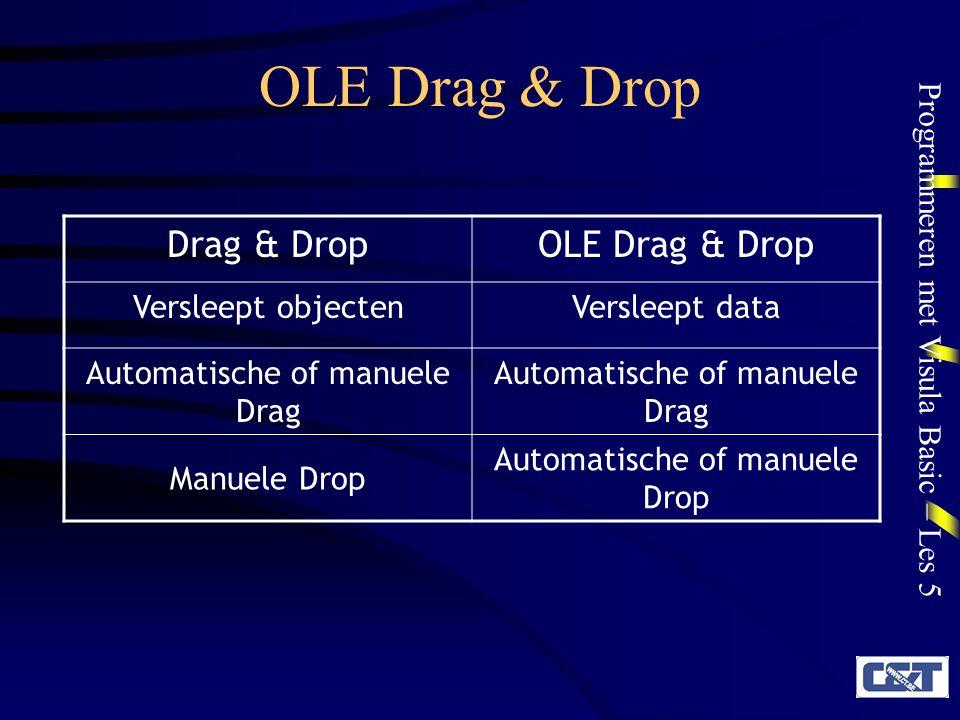 OLE Drag & Drop Drag & Drop OLE Drag & Drop Versleept objecten