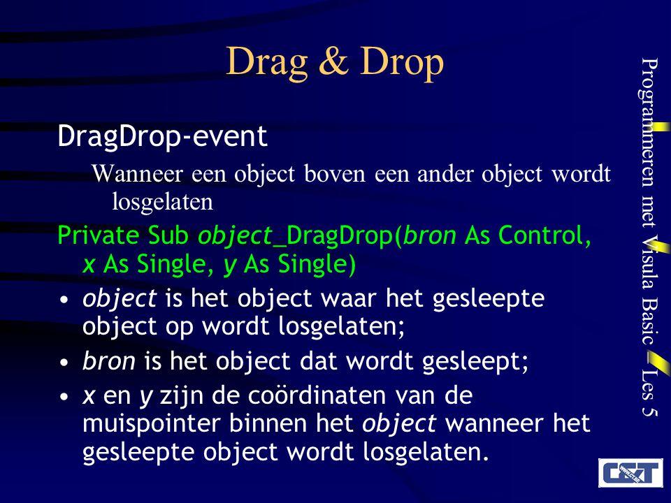 Drag & Drop DragDrop-event