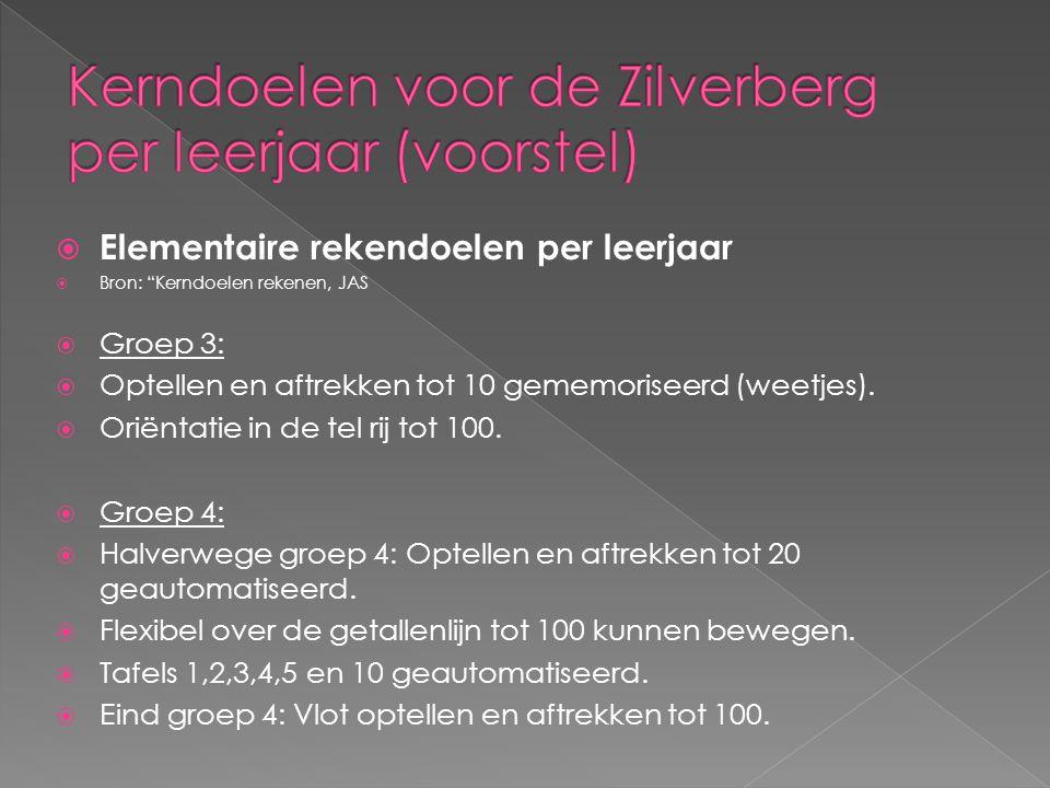 Kerndoelen voor de Zilverberg per leerjaar (voorstel)