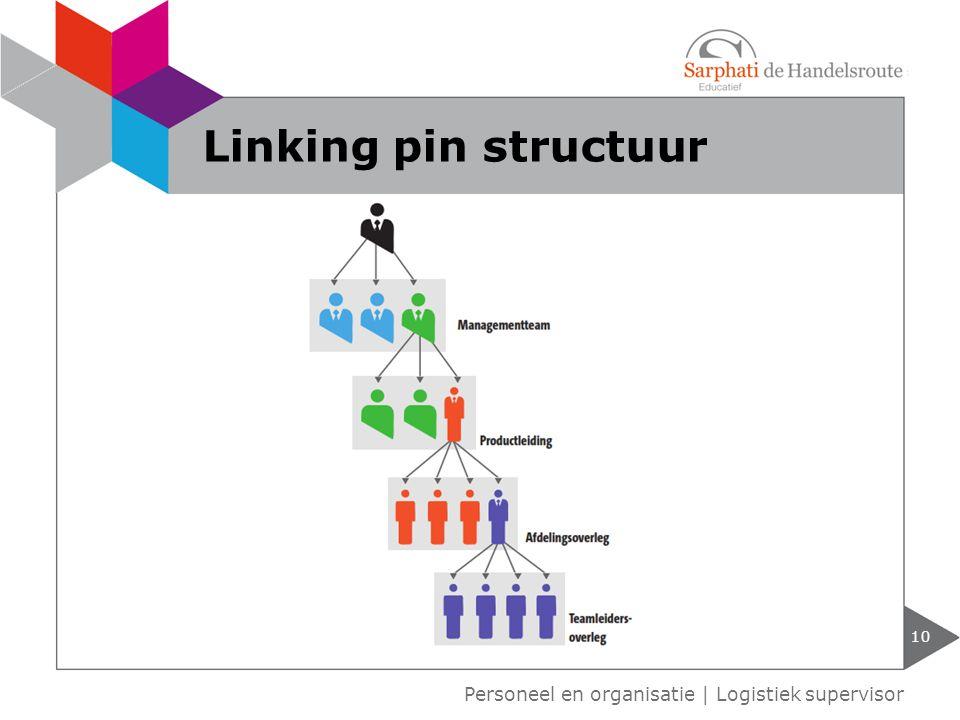 Linking pin structuur Personeel en organisatie | Logistiek supervisor