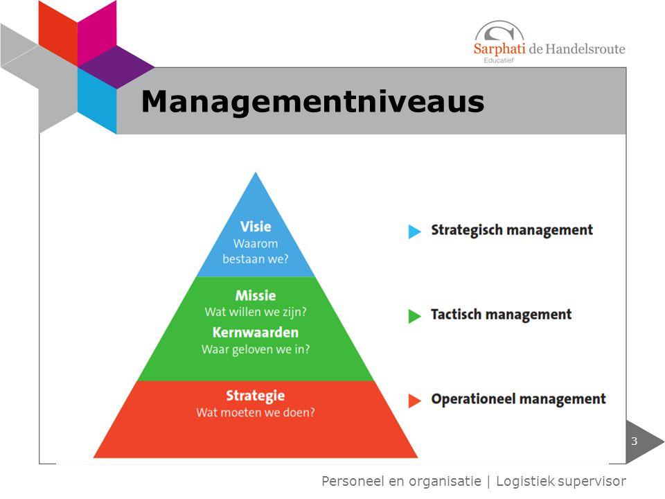 Managementniveaus Personeel en organisatie | Logistiek supervisor