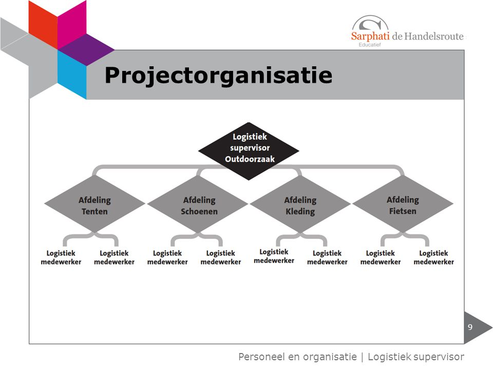 Projectorganisatie Personeel en organisatie | Logistiek supervisor