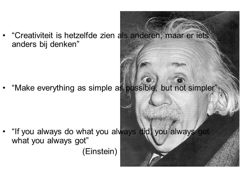 Creativiteit is hetzelfde zien als anderen, maar er iets anders bij denken