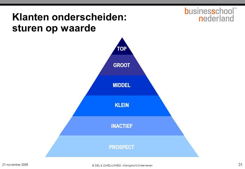 Piramide analyse een voorbeeld