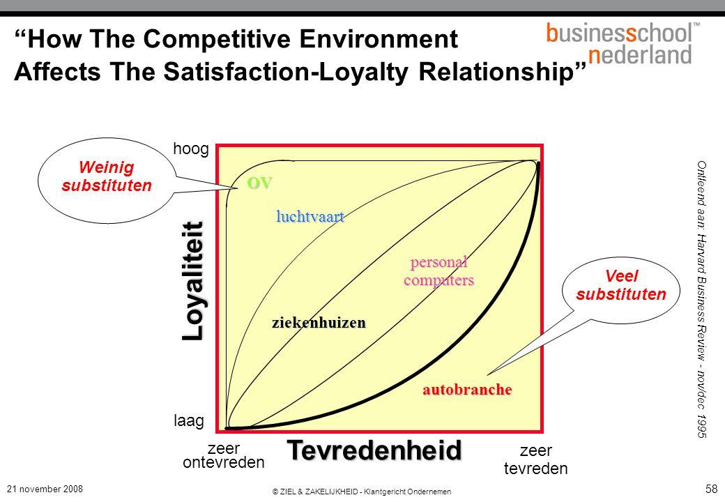 Verband tussen positionering & loyaliteit