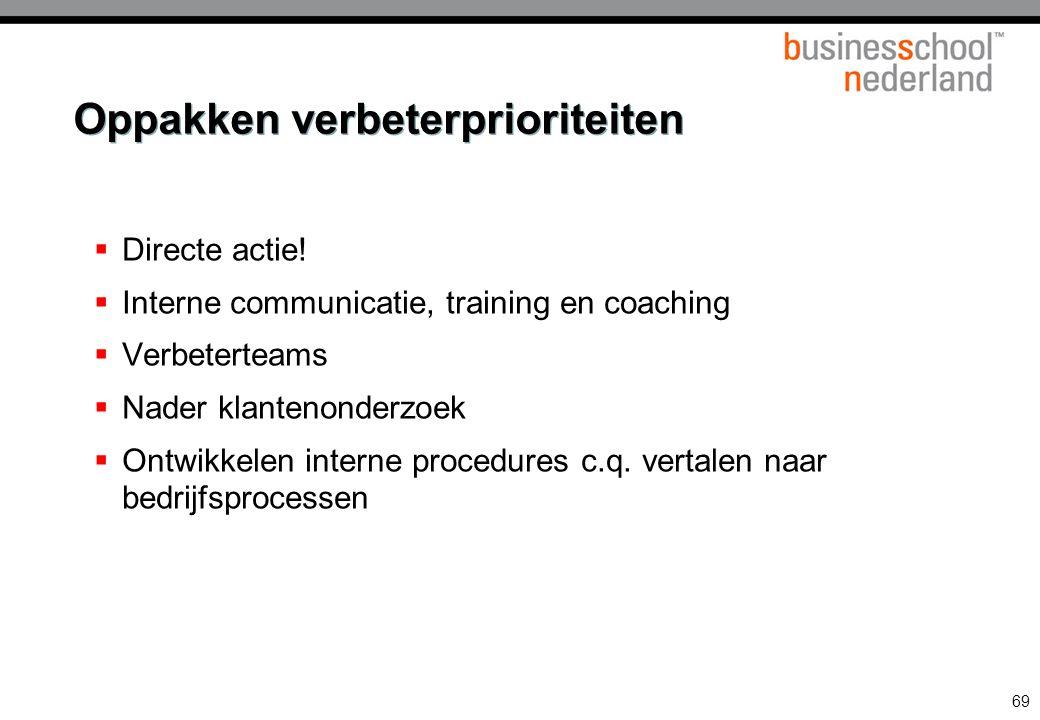 Voorbeeld vertaalslag naar bedrijfsproces