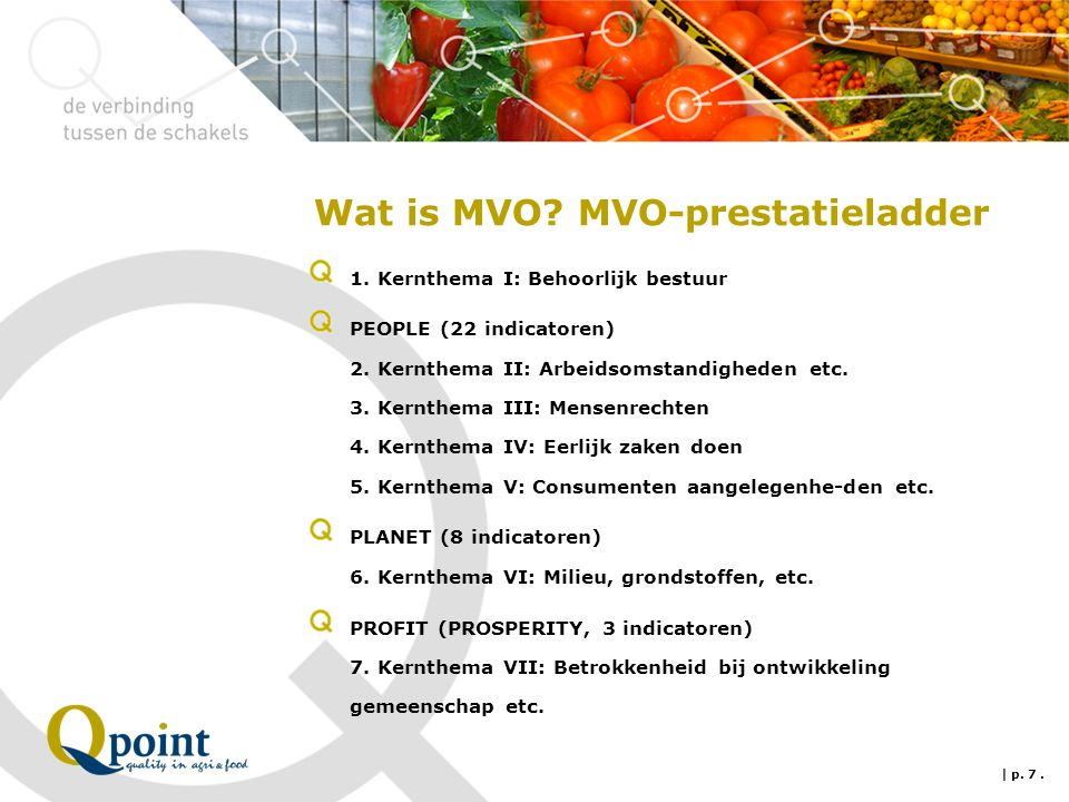Wat is MVO MVO-prestatieladder