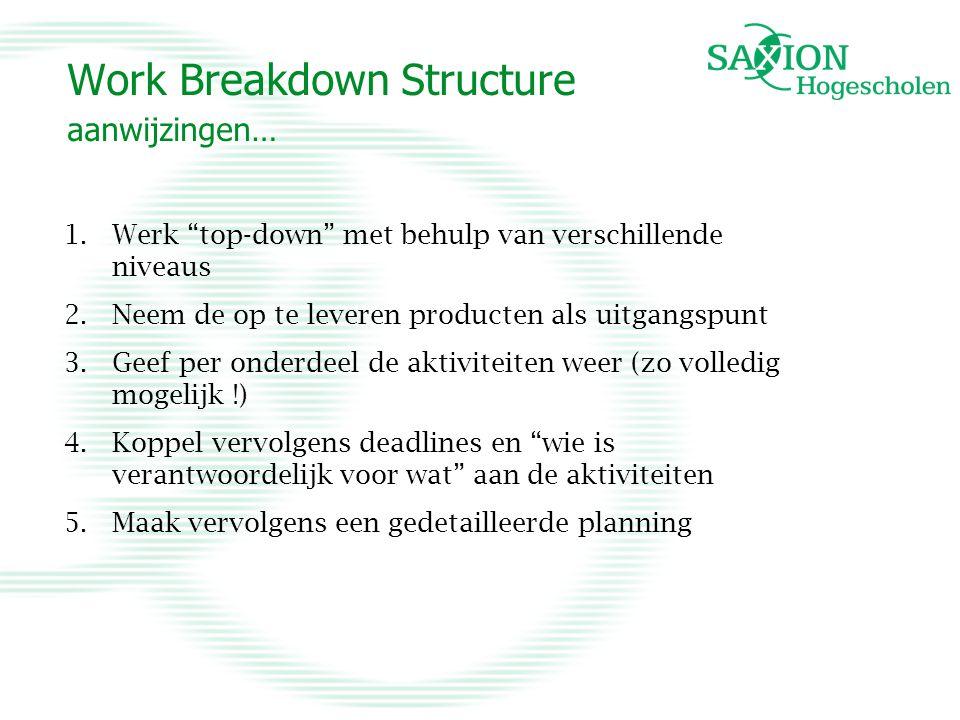 Work Breakdown Structure aanwijzingen…