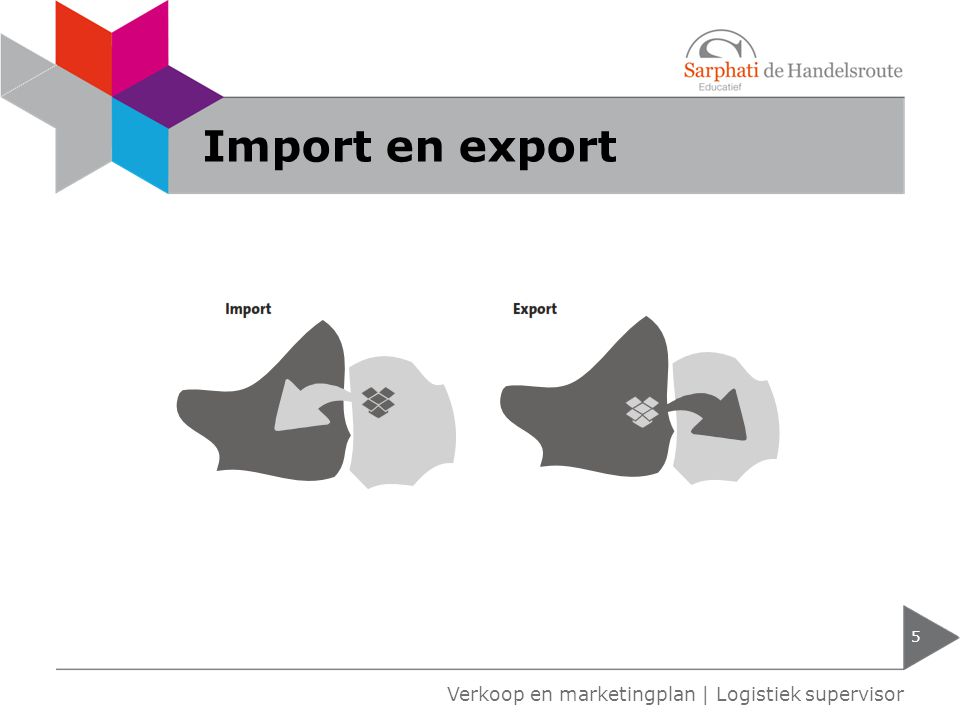 Import en export Verkoop en marketingplan | Logistiek supervisor