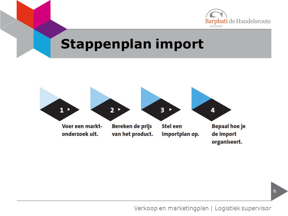Stappenplan import Verkoop en marketingplan | Logistiek supervisor