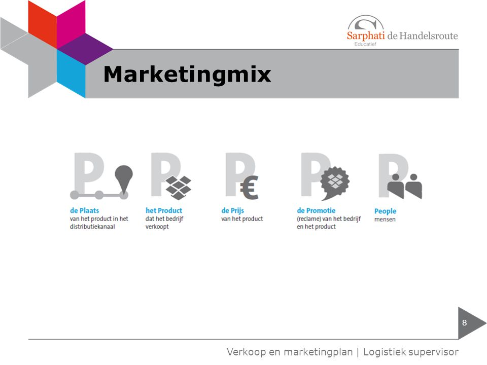 Marketingmix Verkoop en marketingplan | Logistiek supervisor