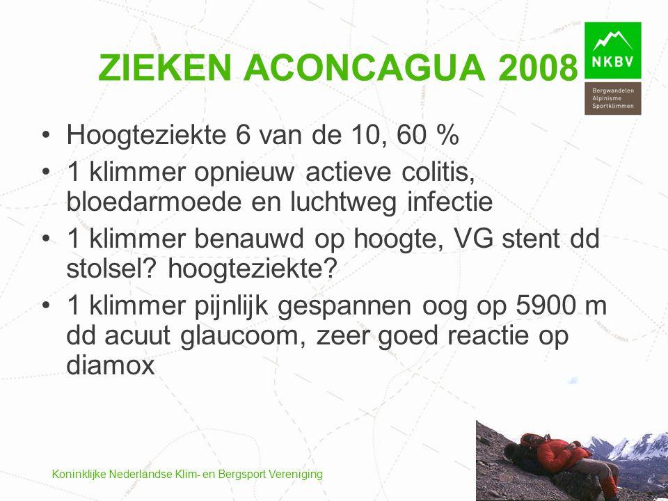 zieken Aconcagua 2008 Hoogteziekte 6 van de 10, 60 %