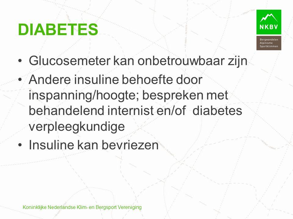 Diabetes Glucosemeter kan onbetrouwbaar zijn