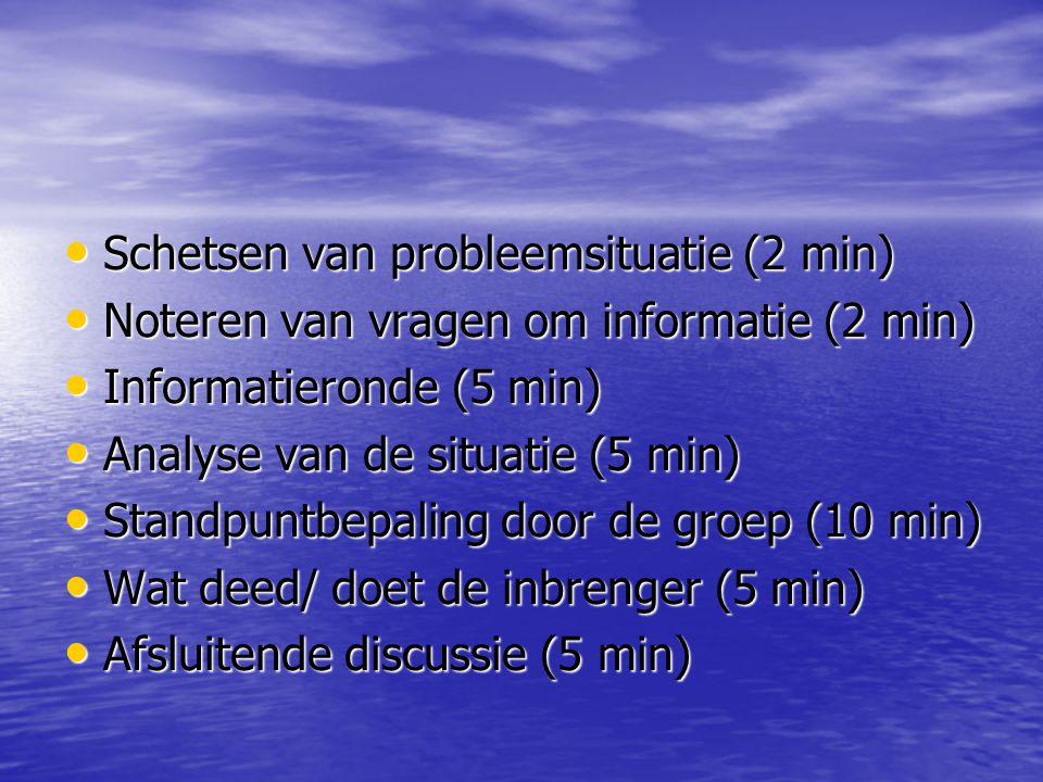 Schetsen van probleemsituatie (2 min)