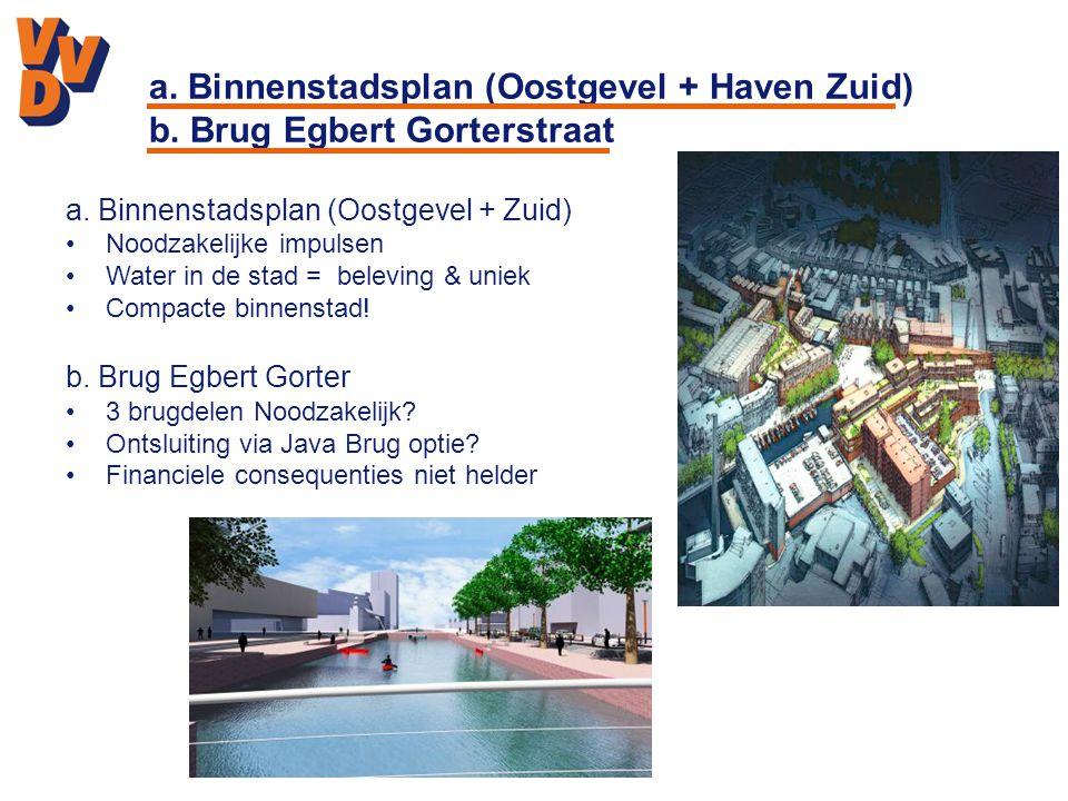 a. Binnenstadsplan (Oostgevel + Haven Zuid) b. Brug Egbert Gorterstraat