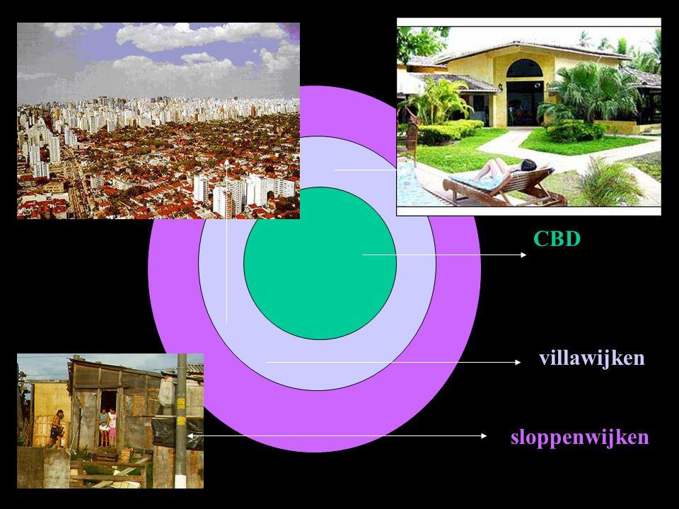 CBD villawijken sloppenwijken