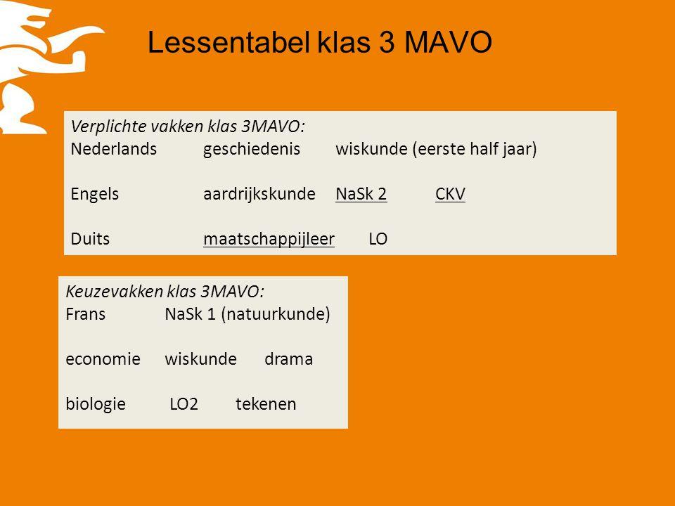 Lessentabel klas 3 MAVO Verplichte vakken klas 3MAVO: