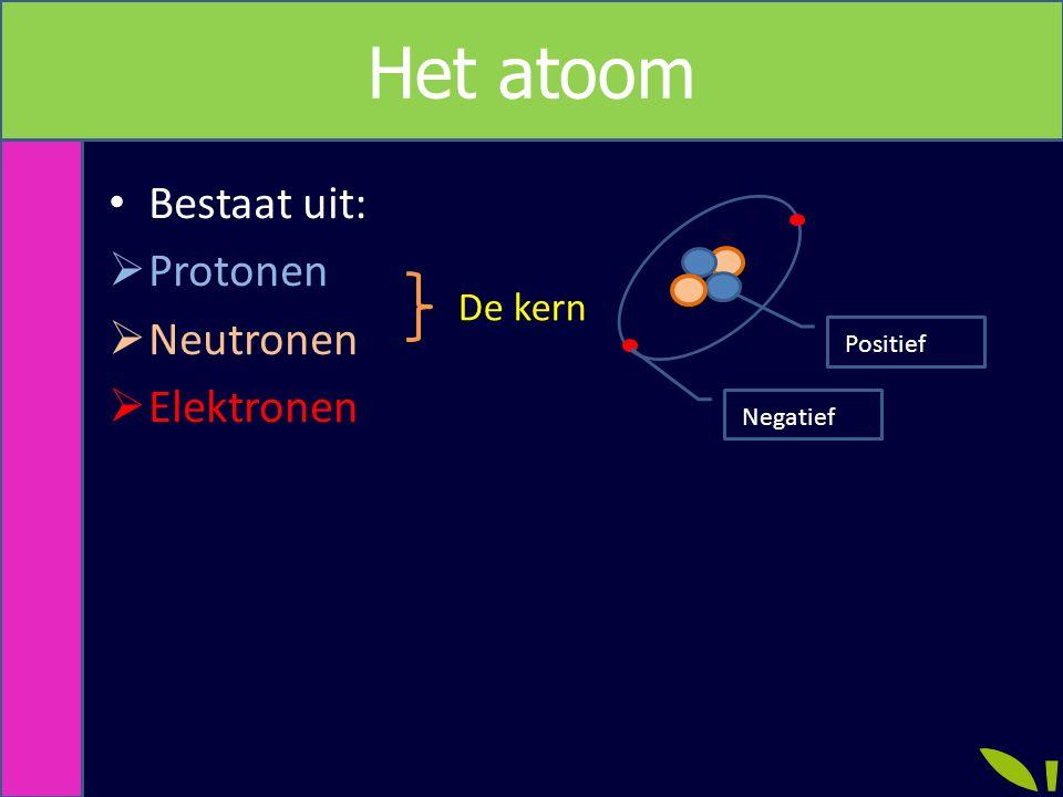 Het atoom Metriek Bestaat uit: Protonen Neutronen Elektronen De kern