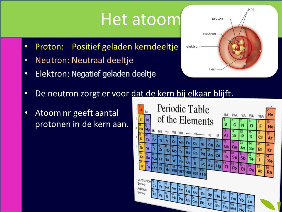 Het atoom Metriek Proton: Positief geladen kerndeeltje