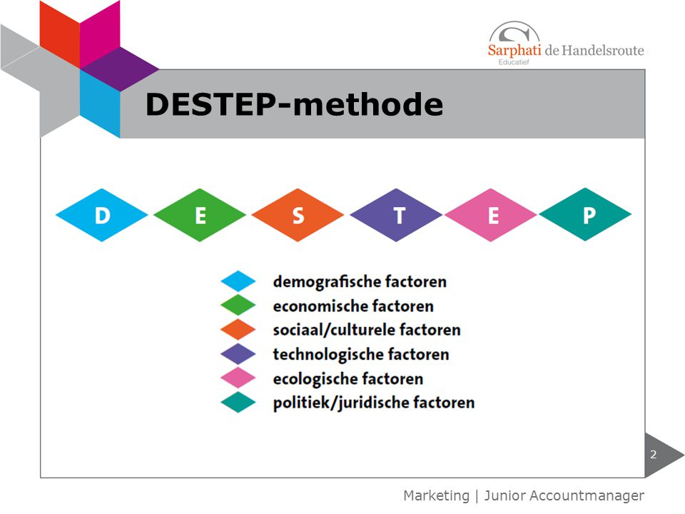 DESTEP-methode Marketing | Junior Accountmanager