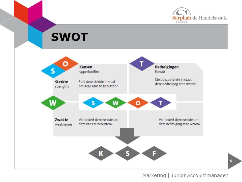 SWOT Marketing | Junior Accountmanager