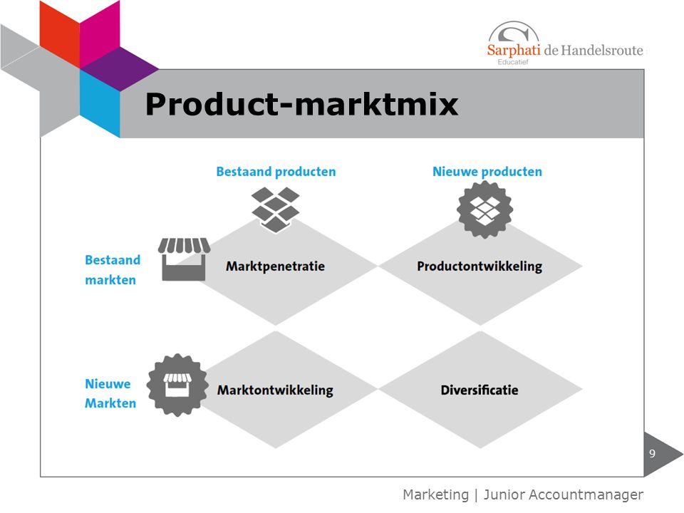 Product-marktmix Marketing | Junior Accountmanager