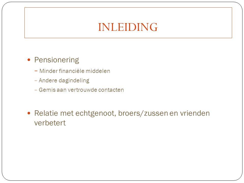 INLEIDING Pensionering