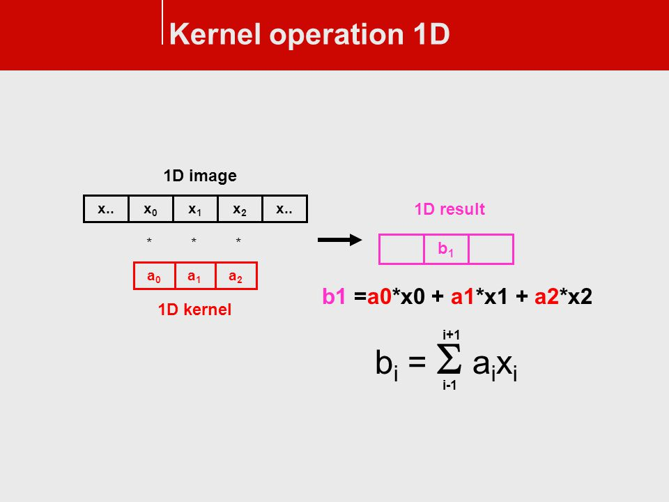 bi =  aixi Kernel operation 1D b1 =a0*x0 + a1*x1 + a2*x2 1D image