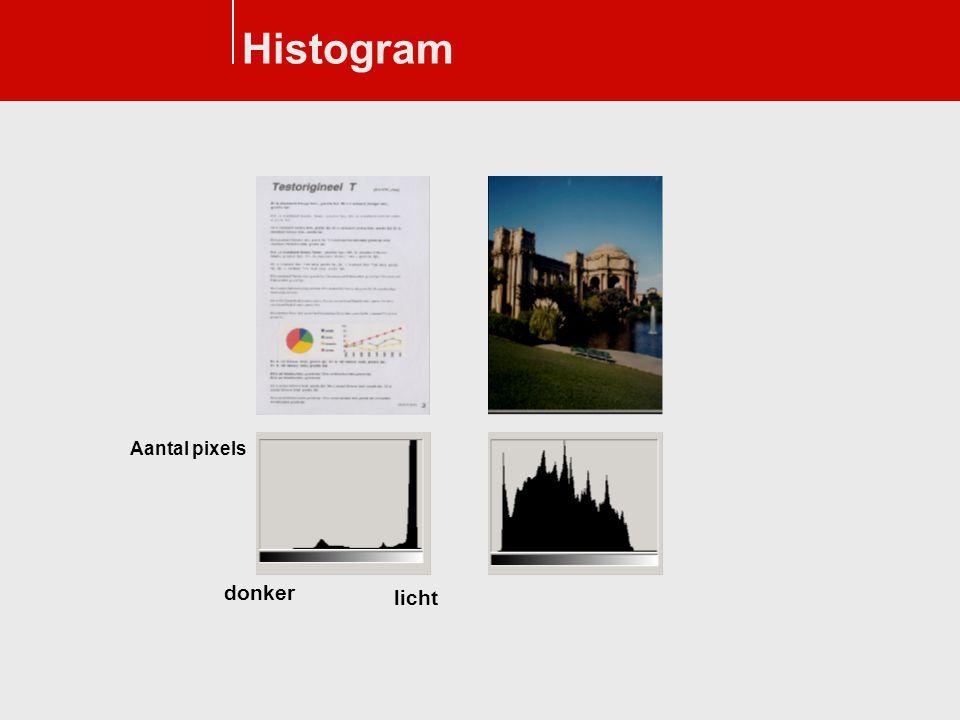 Histogram Aantal pixels donker licht