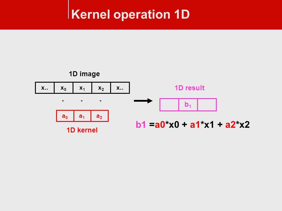 Kernel operation 1D b1 =a0*x0 + a1*x1 + a2*x2 1D image 1D result b1