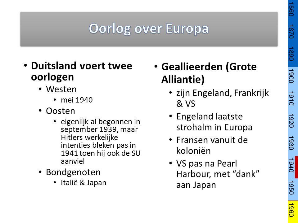 Oorlog over Europa Duitsland voert twee oorlogen