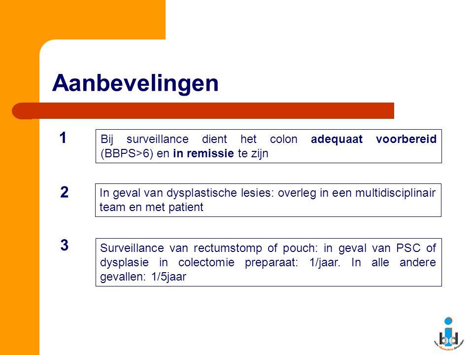 Aanbevelingen 1. Bij surveillance dient het colon adequaat voorbereid (BBPS>6) en in remissie te zijn.