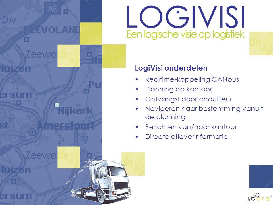 LogiVisi onderdelen Realtime-koppeling CANbus Planning op kantoor