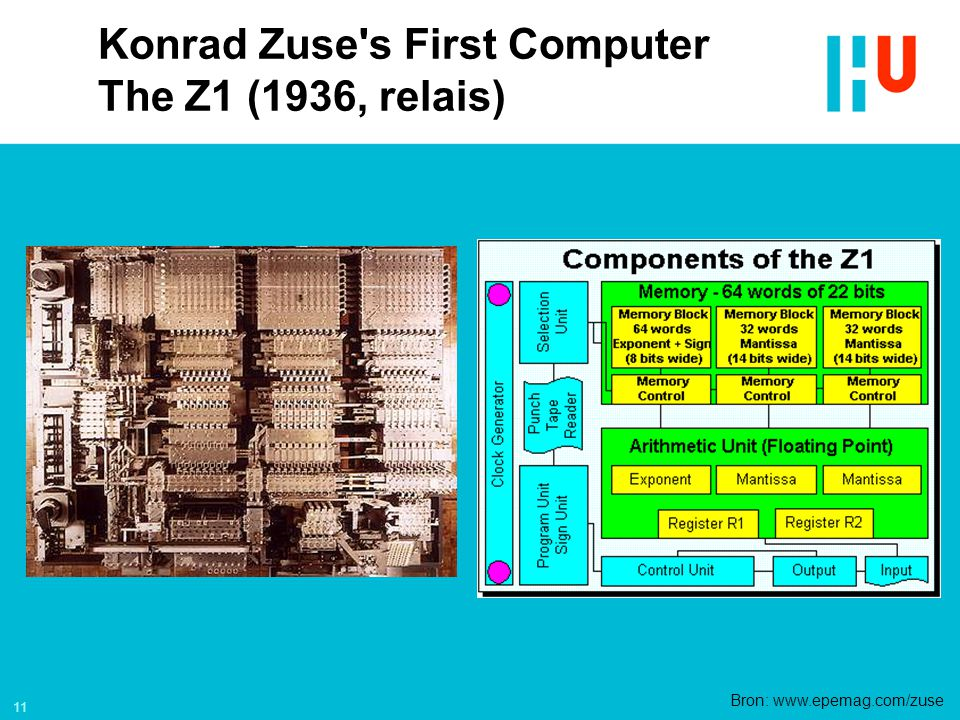 Konrad Zuse s First Computer The Z1 (1936, relais)