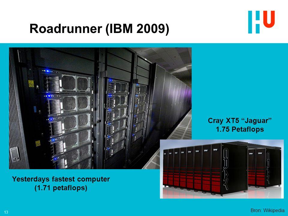 Yesterdays fastest computer (1.71 petaflops)