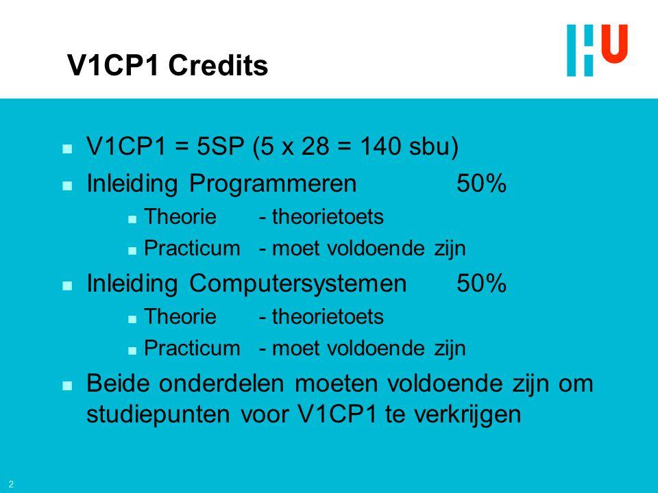 V1CP1 Credits V1CP1 = 5SP (5 x 28 = 140 sbu)