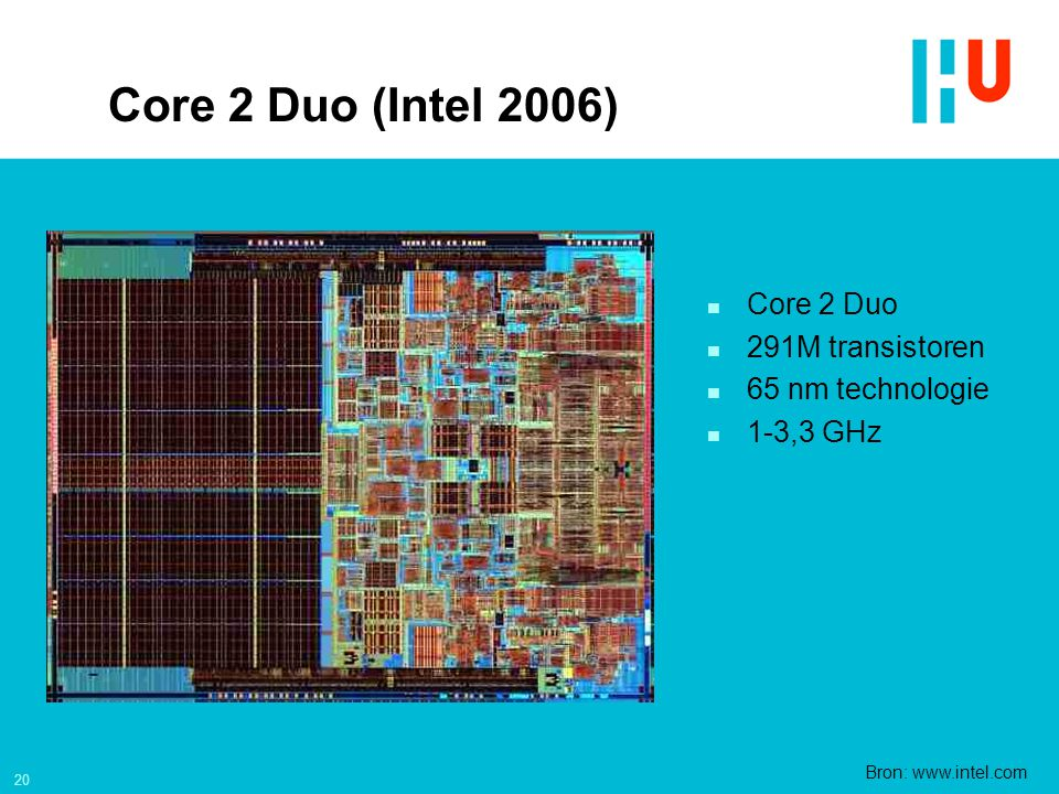 Core 2 Duo (Intel 2006) Core 2 Duo 291M transistoren 65 nm technologie