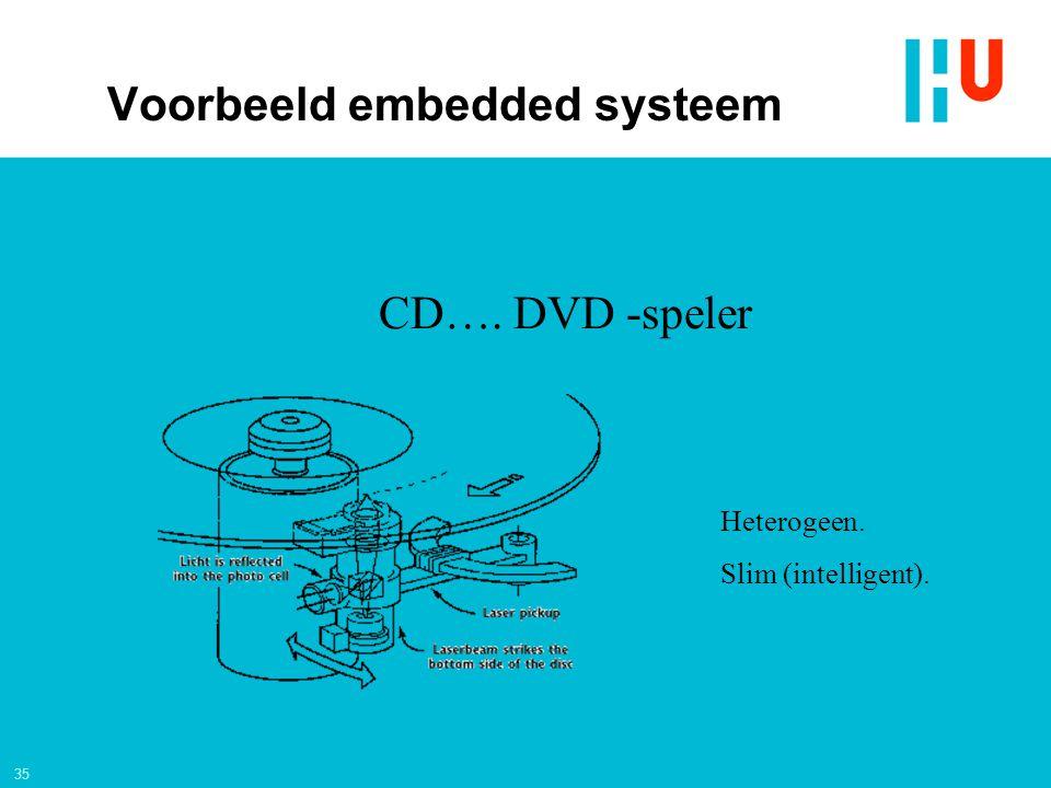 Voorbeeld embedded systeem