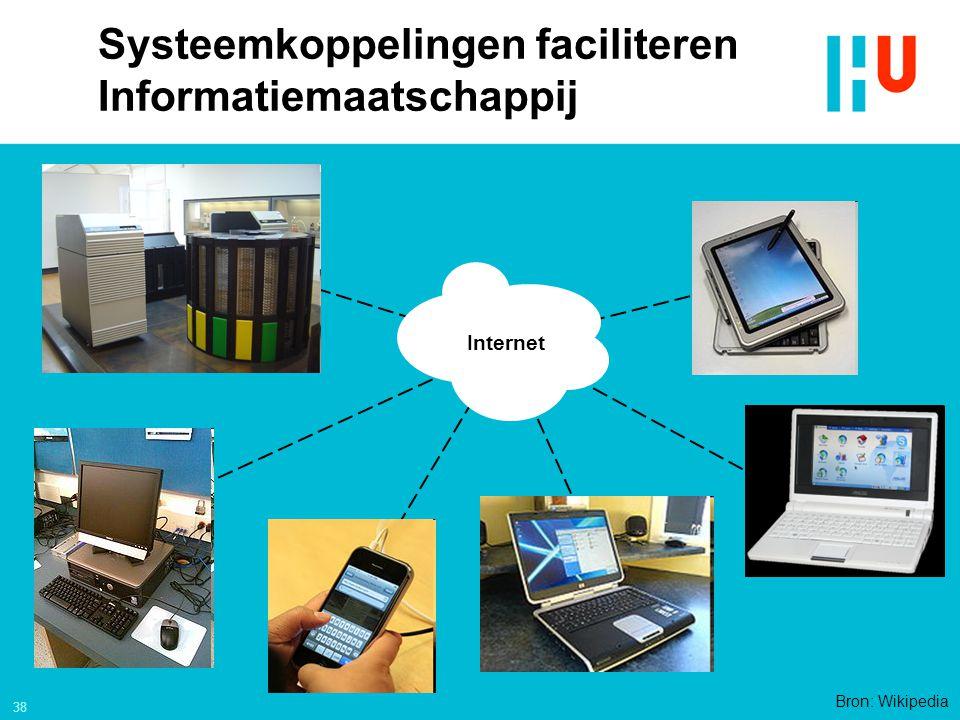 Systeemkoppelingen faciliteren Informatiemaatschappij