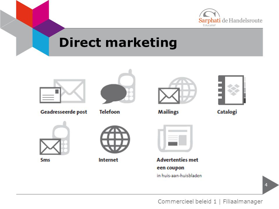 Direct marketing Commercieel beleid 1 | Filiaalmanager