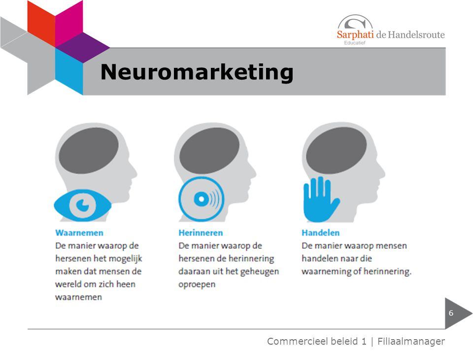 Neuromarketing Commercieel beleid 1 | Filiaalmanager
