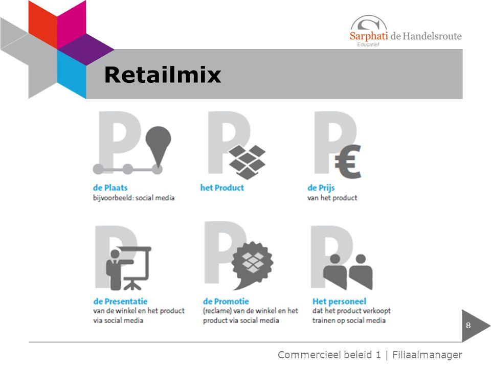 Retailmix Commercieel beleid 1 | Filiaalmanager