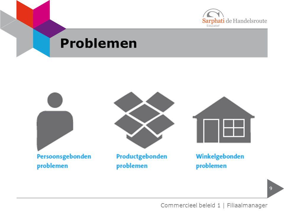 Problemen Commercieel beleid 1 | Filiaalmanager