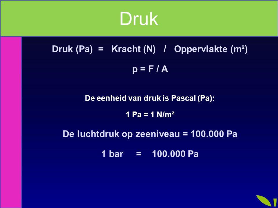 Index Druk Druk (Pa) = Kracht (N) / Oppervlakte (m²) p = F / A