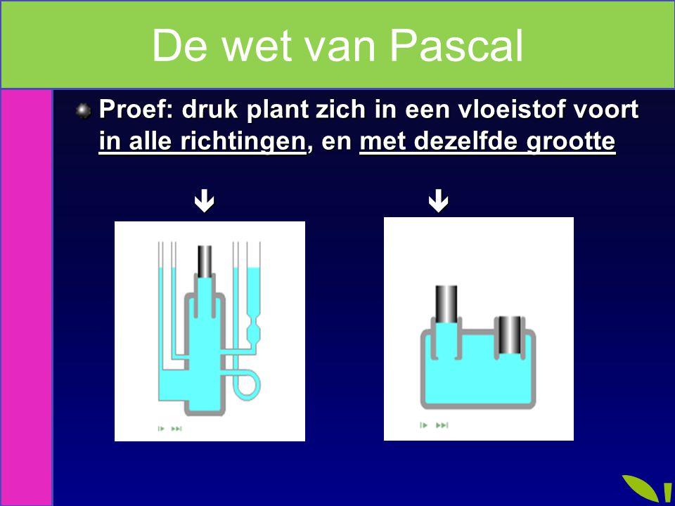 De wet van Pascal