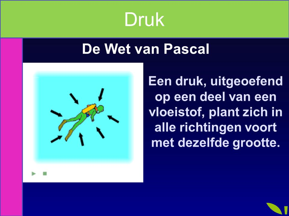 Druk Index De Wet van Pascal