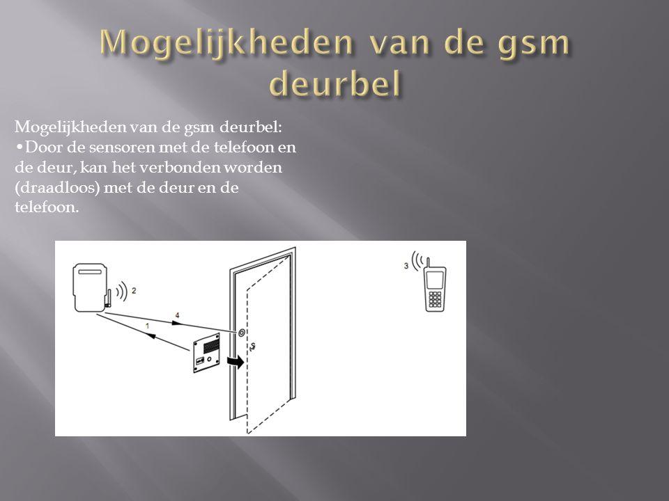 Mogelijkheden van de gsm deurbel