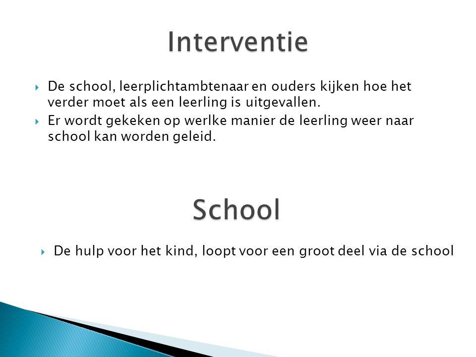 Interventie De school, leerplichtambtenaar en ouders kijken hoe het verder moet als een leerling is uitgevallen.