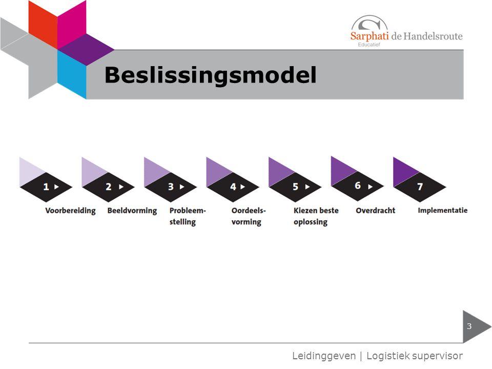 Beslissingsmodel Leidinggeven | Logistiek supervisor