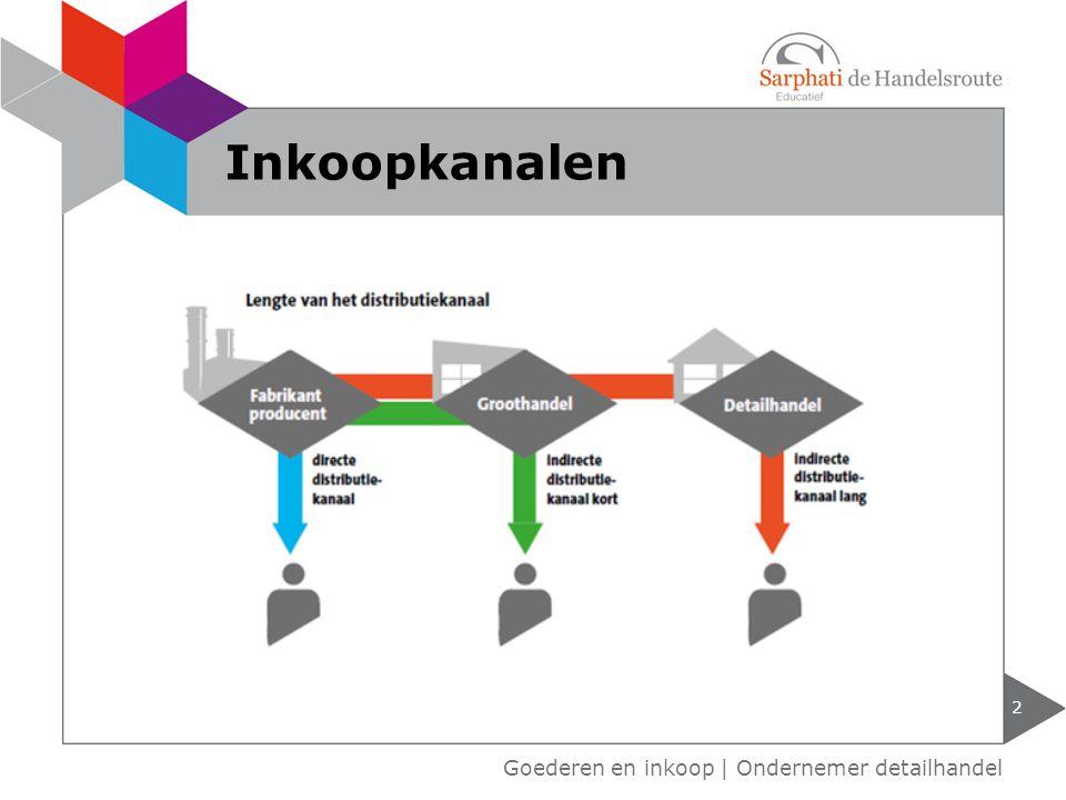 Inkoopkanalen Goederen en inkoop | Ondernemer detailhandel